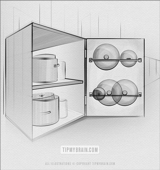 making cupboard door useful